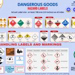DAngerous Goods-design final